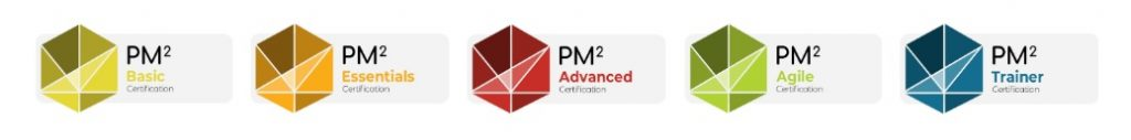 PM2 Certifications